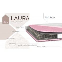 Ортопедичний матрац ЛАУРА / LAURA The Home Matroluxe