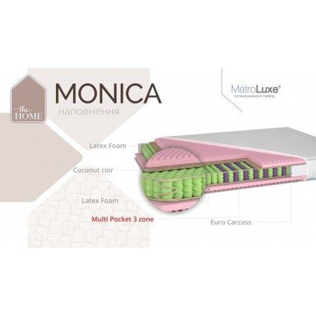 Ортопедический матрас Monika / Моника The Home Matroluxe